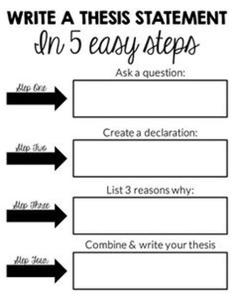 dissertation steps thesis statement tutorial write a thesis statement in 5