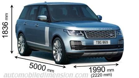dimensioni di auto land rover con lunghezza, larghezza e