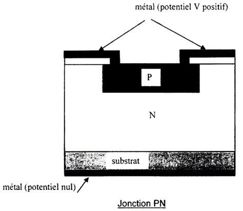 definition de diode électroluminescente diode lectroluminescente et mission de lumire concours gnral 2008