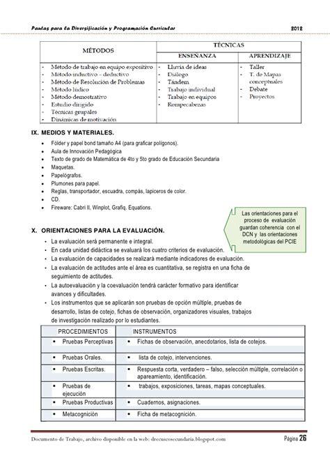 programacion curricular anual de quinto grado primaria 2016 programacion curricular nivel primaria con rutas de