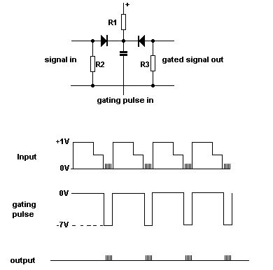 diode circuit for not gate diode as a gate tutorial and circuits diodes gate resource electronic hobby projects