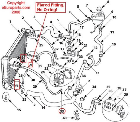 trouble  atf  couplers  replacement radiator