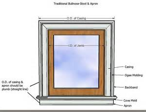 Window Stool Gary Katz