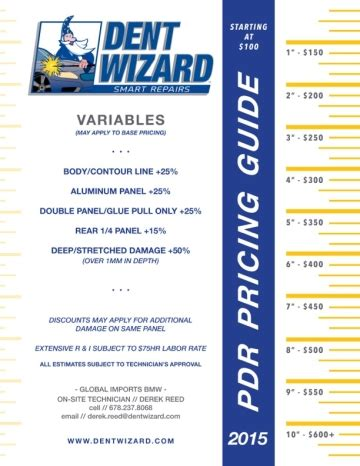How To Increase Pdr Revenue With A Pricing Guide Pdrtalk Paintless Dent Repair Invoice Template