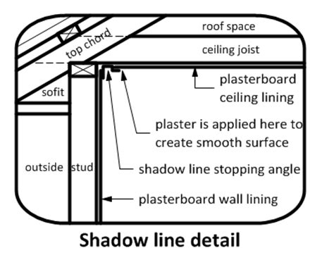 Shadow Line Gipsum 3 Meter wall and ceiling junctions