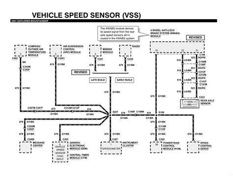 repair guides vehicle speed sensor 2001 vehicle