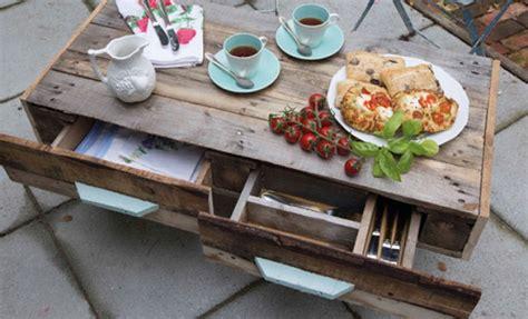 Tuto Table Basse En Palette by Tutoriel Construire Une Table Basse En Palettes Rh Systemed Fr