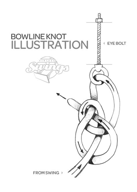 knot for rope swing rope swing hardware with a good looking knot house