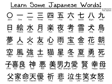 kanji tattoo symbols meanings and translations 71 best japanese writing images on pinterest tattoo