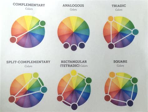 introduction to the color wheel color theory watercolor universitywatercolor