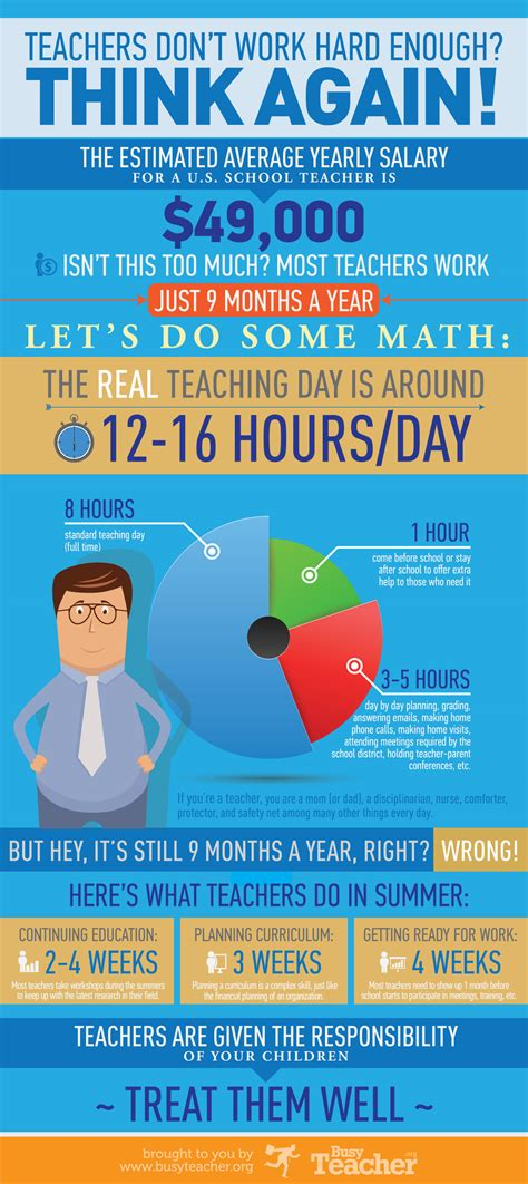 Where In Education Can I Work With An Mba by Teachers Don T Work Enough Think Again Infographic