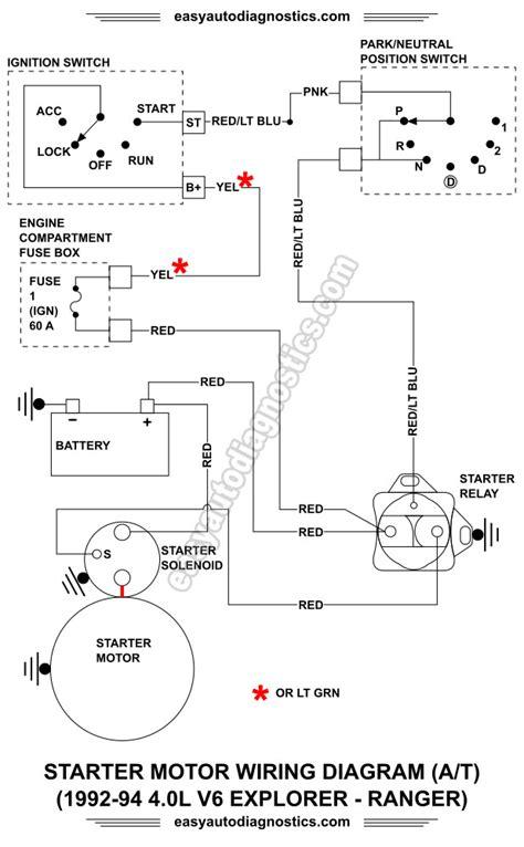 part 1 1992 1994 4 0l ford ranger starter motor circuit
