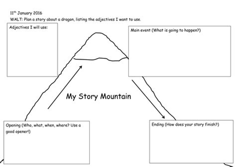 story mountain planning frame by suzanna123 teaching