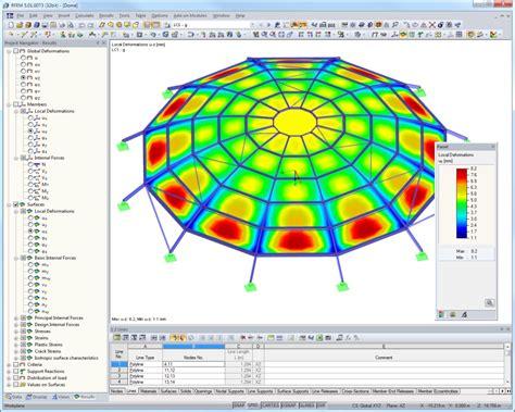 cupola in vetro software di calcolo di strutture in vetro dlubal software