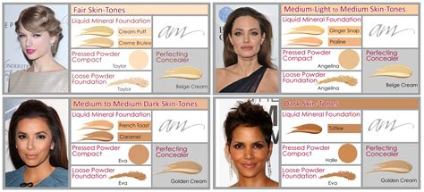 light medium skin tone the best hair color for your skin tone best brighten
