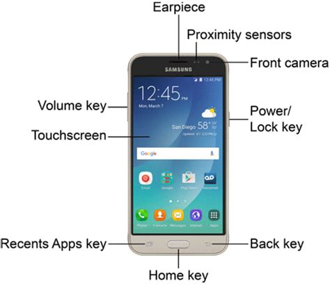 parts and functions samsung galaxy j3 (2016) user guide