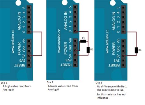 pull up resistor value arduino arduino nano pull resistor wroc awski informator internetowy wroc aw wroclaw hotele