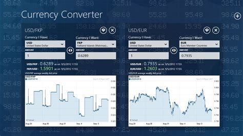 currency converter free app currency converter app for windows in the windows store