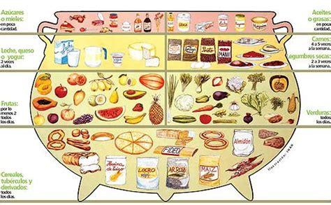 Olla Alimentaria Edicion Impresa Abc Color