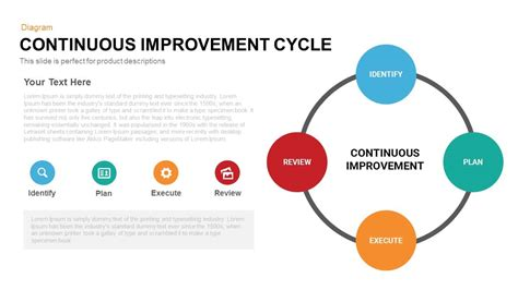 continuous improvement process template continuous improvement cycle powerpoint and keynote