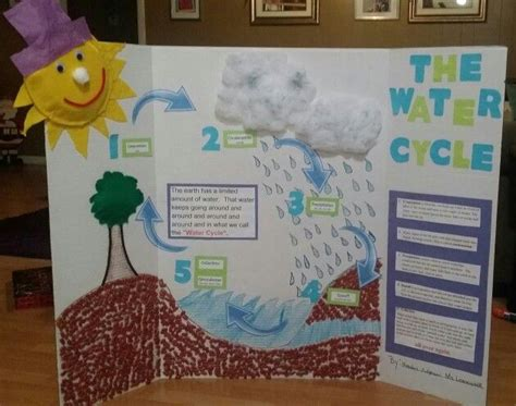 best 25 water cycle project ideas on water