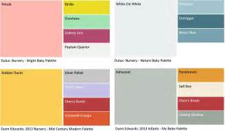 dunn edwards color chart dunn edwards paint dunn edwards interior paint