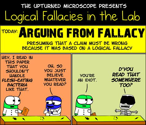 exle of logical fallacy logical fallacies arguing from fallacy the upturned