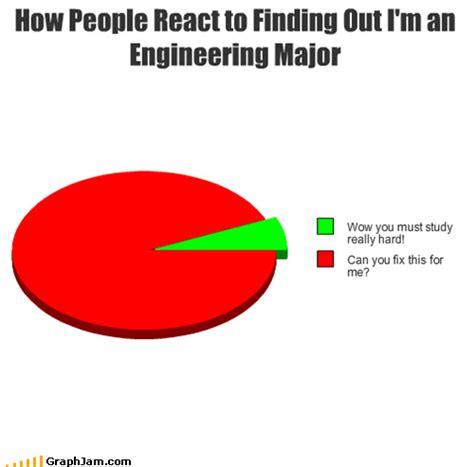 Engineering Major Meme - august 2011 musings of a mechanical engineer