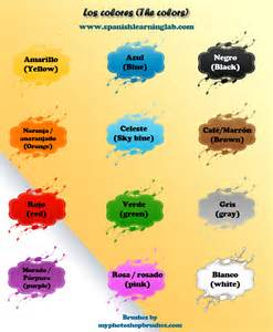 basic spanish colors list sentences and practice