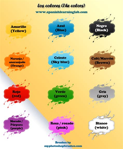 color in spanish basic spanish colors list sentences and practice