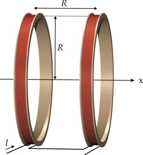 inductance helmholtz coil physics induced emf caused by a falling magnet and a qualitative demonstration