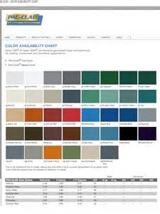 pac clad color chart signs dallas fort worth awnings carports patio covers