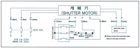 composition connection circuit rolling shutter door