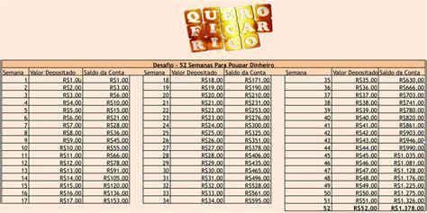 desafio das 52 semanas para poupar dinheiro