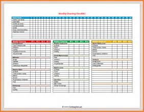 checklist template word sop proposal