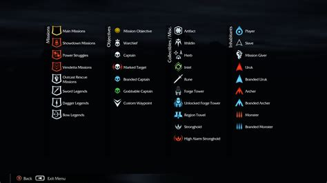 screen layout meaning middle earth shadow of mordor what does the skull icon
