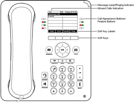 avaya phone template 9508 telephone