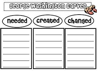 black history month biography graphic organizer graphic organizers for black history month