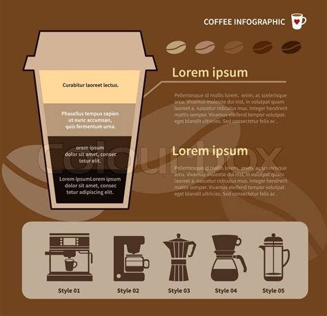 Coffee infographic elements types of coffee drinks   Stock