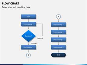 Flow Chart Template Powerpoint by Powerpoint Flow Chart Template Sketchbubble