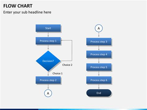 powerpoint flow chart template sketchbubble