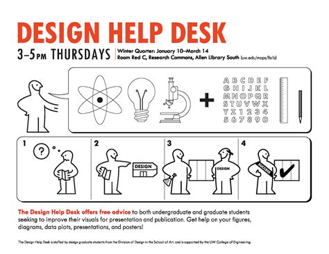 design poster help design help desk uwecon