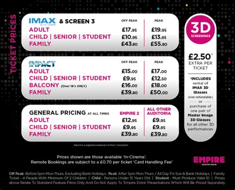 Cineplex Imax Ticket Prices | what are imax 3d movie ticket prices frudgereport722