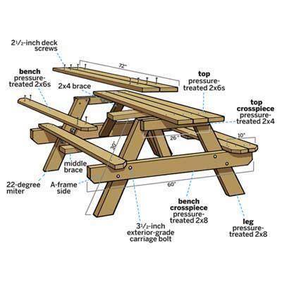 build   picnic table   easy  follow
