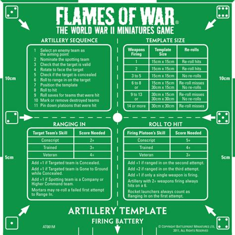 flames of war artillery template gaming aids