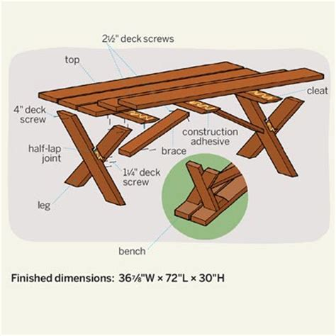 how to draw a picnic table picnic table dimensions 100 dimensions of a picnic table
