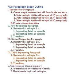 How To Do An Outline For An Essay by Essay Outline Template Exles Of Format And Structure