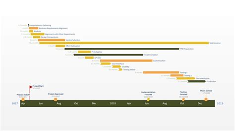 Gantt Chart Template Collection Mac Numbers Project Plan Template