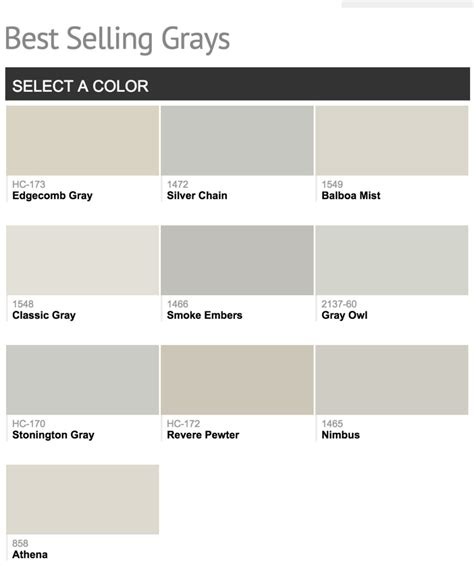 benjamin bedroom colors popular bedroom paint colors