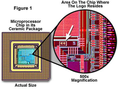 integrated circuit on silicon chip molecular expressions silicon zoo unpackaging and photographing integrated circuits